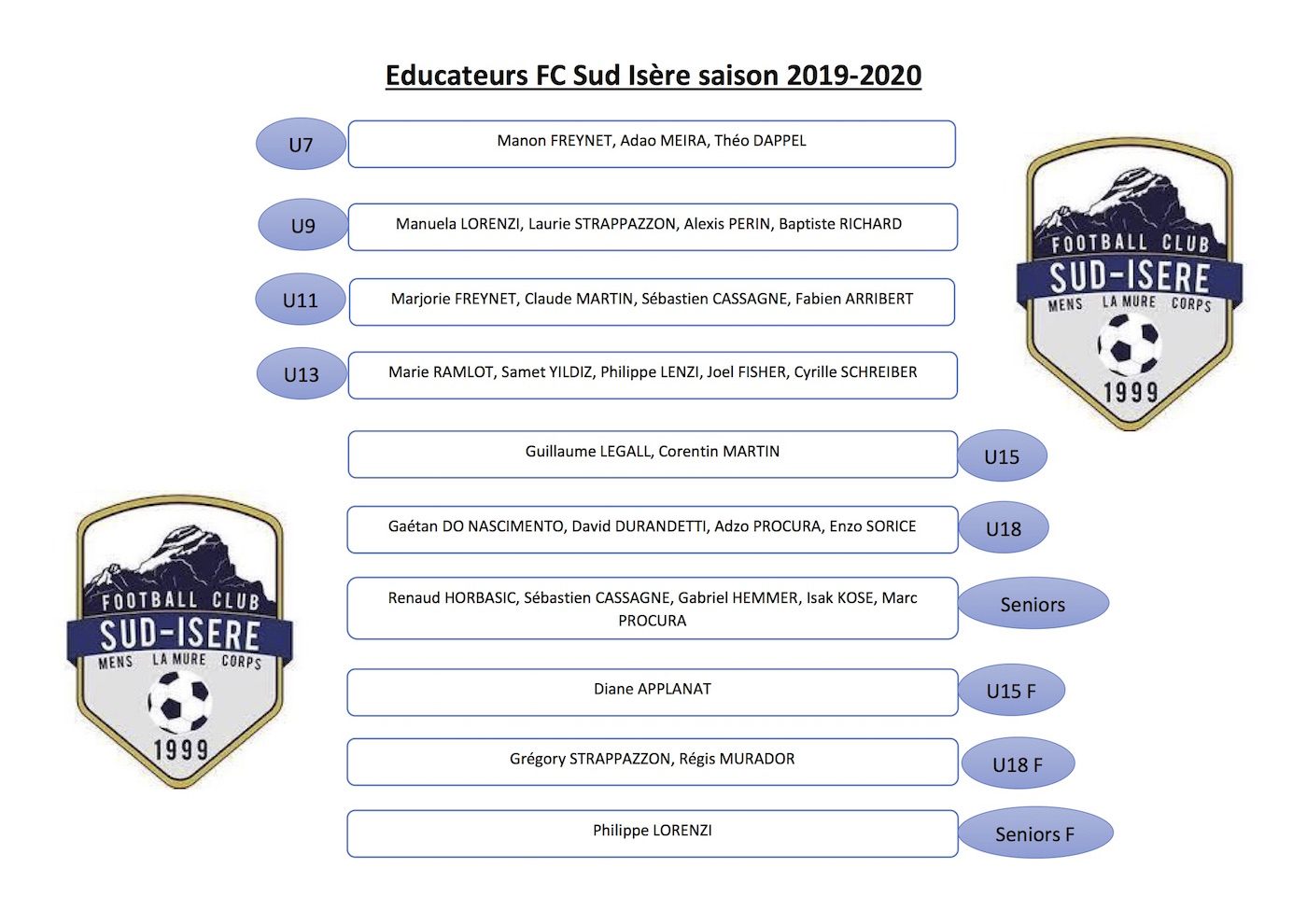 2- Educateurs du FCSI 2019-2020